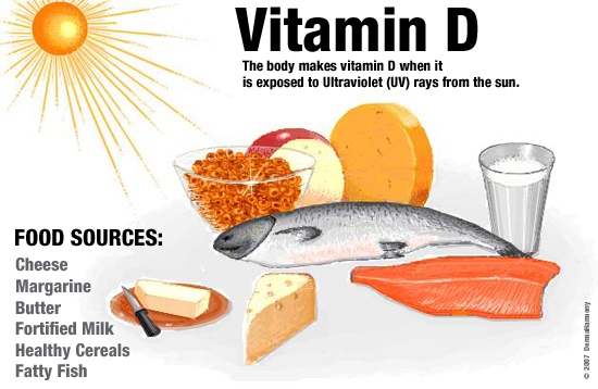 how to raise your vitamin d level