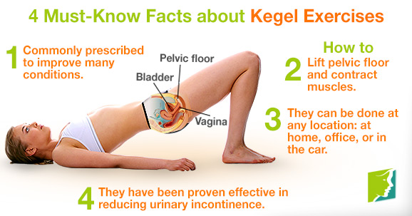 benefits of kegel exercises for women