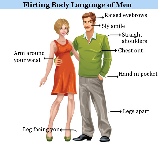 How To Notice If A Guy Is Flirting With You 2
