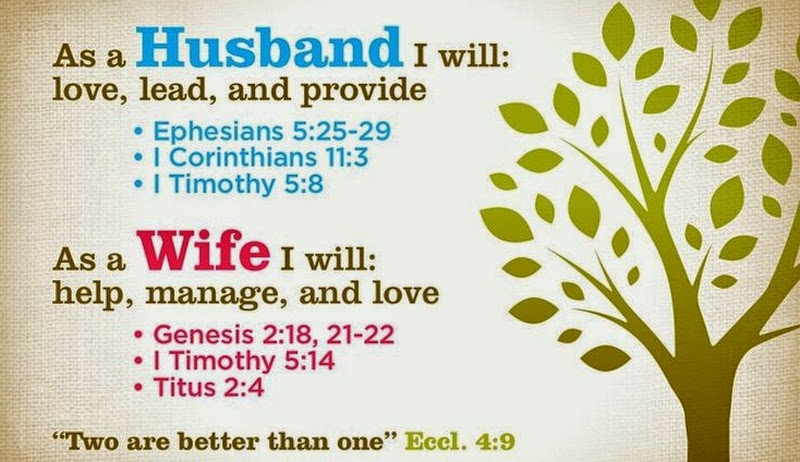 Bible Verses For Husband And Wife Relationship